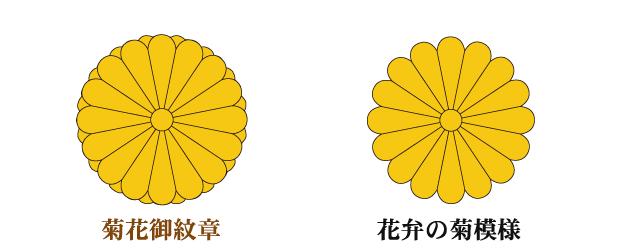 「菊花御紋章」と「花弁の菊模様」